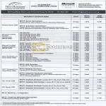 B2064 Microsoft Certifications MCITP MCSA MCSE NET Framework Visual Studio 2008 SQL Server MCTS MCITP