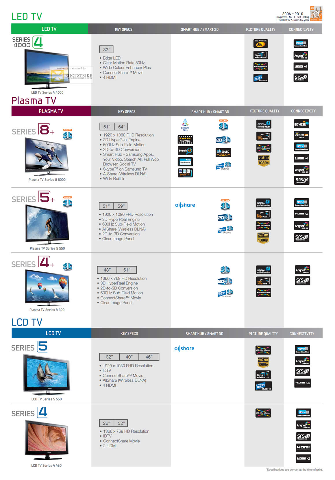 PC Show 2011 price list image brochure of Samsung Courts LED TV Series 4 4000 Plasma TV Series 8 Series 5 Series 4 LCD TV Series 5 Series 4