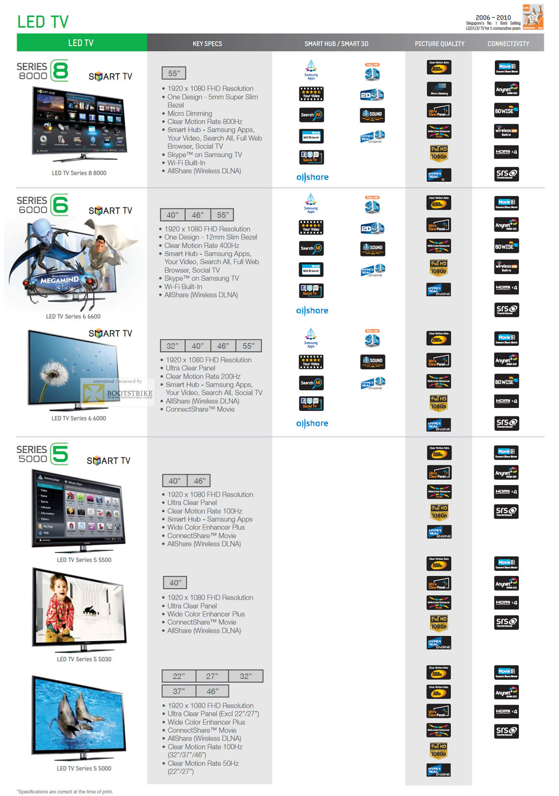 PC Show 2011 price list image brochure of Samsung Courts LED TV Series 8 8000 6 6000 5 5000
