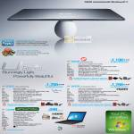 Notebooks U Series U31SD U41SV U36JC 1215B AMD Brazos