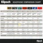 Klipsch Headphone Comparison Chart X10i One S5i ProMedia S4i S4 S3