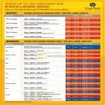 Desktop Notebooks Care Pack Warranty Options Upgrades