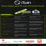 ITwin Personal Cloud Comparison Chart Cloud Storage