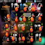 Cresyn Earphones Headphones Audio C720H C511S CS-HP500 C515H C300H LMX E630 C410E CS-HP600 C230S CS-HP500