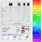 Hanvon Art Master GraphicPal Rolick Wireless Tablet Comparison Chart