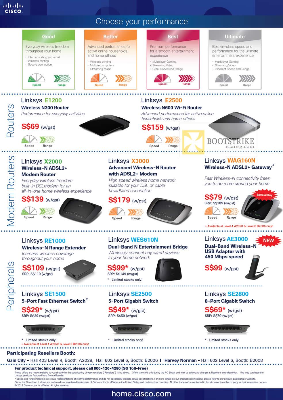 Cisco Linksys Wireless Router E1200 E2500, Modem X2000