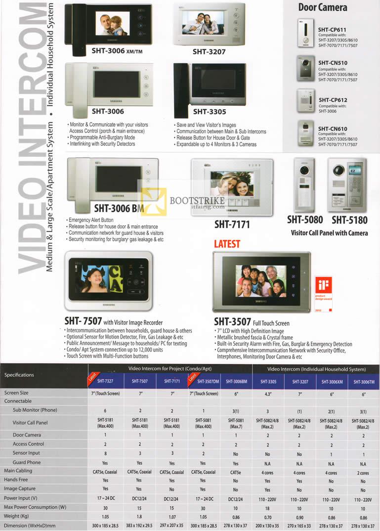 PC SHOW 2012 price list image brochure of Hanman Video Intercom Comparison Table