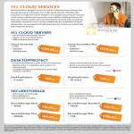 Business Cloud Services Servers, Desktopprotect, Securestorage