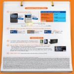Mobile Prepaid M Card Motorola EX226, Nokia Asha 302, Prepaid Mobile Broadband, Citi Rebate
