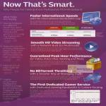 Broadband Fibre Features