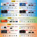 Digital Cameras Coolpix L25, L26, L310, L810, AW100, P310, P7100, P510