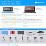 Tablets Surface Decision Maker, Accessories