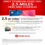 Credit Card Titanium