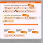 Business Fibre Broadband BizPac 100Mbps 10Mbps Static, BizPac 1Gbps