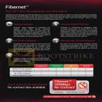 Fibre Broadband Fibernet Features