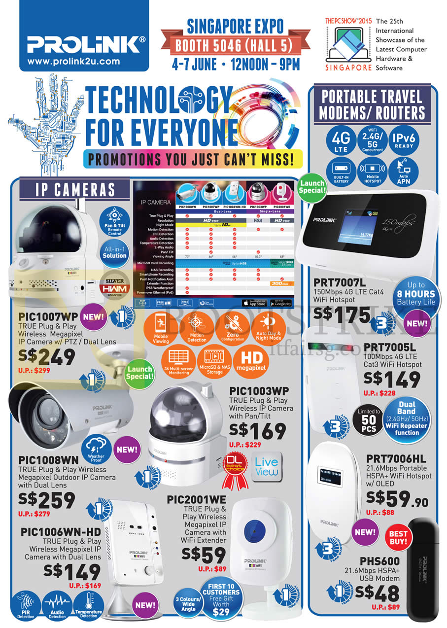 PC SHOW 2015 price list image brochure of Prolink IP Cameras, Modems, Routers, PIC1007WP, PIC1008WN, PIC1003WP, PIC2001WE, PIC1006WN-HD, PRT7007L, PRT7005L, PRT7006HL, PHS600