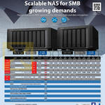 Synology NAS DS1513 DS1813 DS2413 RS214 RS814 DX213 DX513 DS1515 DS1815 Plus