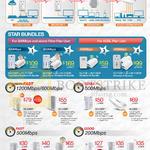 Networking HomePlug Star Bundles 200Mbps, 300Mbps, 500Mbps, 600Mbps, 1200Mbps