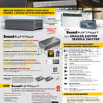 Sound Blaster Roar Series Wireless Speakers, Roar 2 Features
