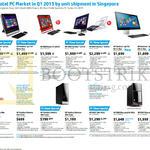 Desktop PCs Pavilion, TouchSmart, Envy Beats, Recline, Phoenix, Monitors