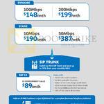 Business Fibre Broadband 100Mbps 200Mbps Dynamic, Static 10mbps 50Mbps, SIP Trunk 10
