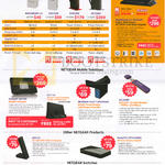 Netgear Networking Wifi Range Extenders, Wifi Router, Switches, Mobile Solutions