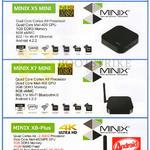 SGVideopro Minix X5 Mini, X7 Mini, X8-Plus
