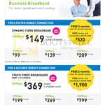 Business Dynamic Fibre Broadband 100Mbps, Static 50Mbps 10Mbps 20Mbps 100mbps 12Mbps 30Mbps 250Mbps