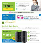 Business SIP Voice, Data Centre
