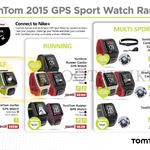 (Newstead) 2015 GPS Sport Watches, Golfer, Runner Cardio, Runner, Multi-Sport Cardio, GPS Watch