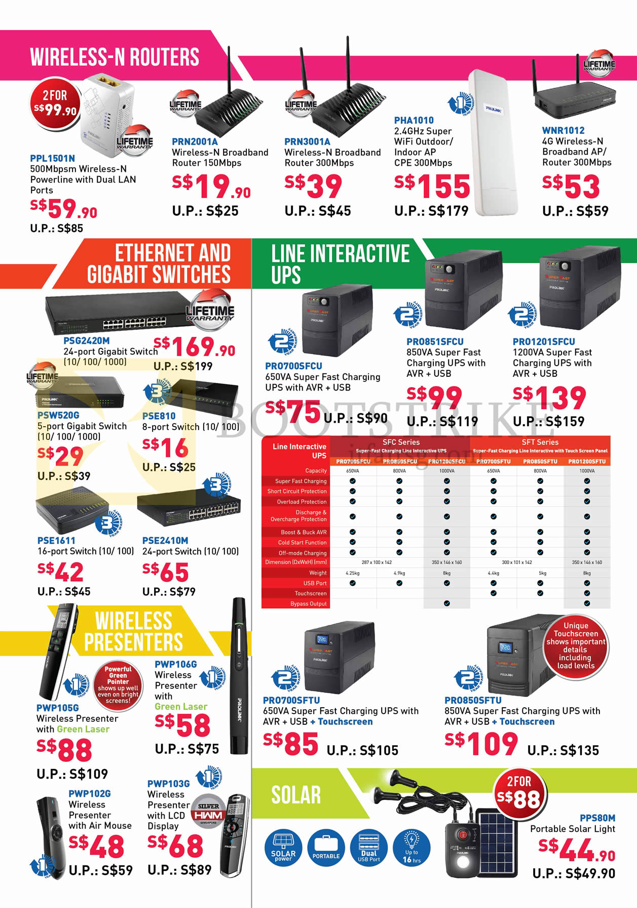 PC SHOW 2016 price list image brochure of Prolink Wireless N Routers, Ethernet, Gigabit Switches, Line Interactive UPS, Wireless Presenters, Solar, PPL1501N, PRN2001A, 3001A, PSG2420M, PSW520G, PSE810, 1611, 2410M