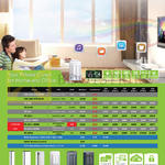 QNAP Private Cloud TAS-168, 268, 212p, 228, 231, 231Plus, 251, 251Plus, 251C, 253A, RAM Expansion DDR3, QNAP Remote Controls, CCTV