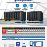 Synology NAS DS1515, 1515Plus, 1815Plus, 2415Plus, Rack5815, 5815plus, DX513