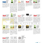 Awards, Achievements Page 2