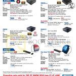 PC Mini VivoMini VC65R, VM65N G006Z, UN65H, UN45H-D, Stick PCs Chrome Bit CS10, Vivo Stick TS10