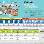 Networking Powerline, Range Extender, Wifi Smartplug, DHP-600AV, 308AV, P308AV, P309AV, 309AV, W313AV, WP313AV, WP311AV, W310AV, W312AV, DAP-1665, DCH-M225, DSP-W215