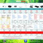 Projectors KIZU, EVA, LACO, K4, K5, Momoda, K5s Wireless, K8s 3D Android, T7 3D Android, DS7 3D Android