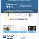 M1 Business SIP Trunk 53.00, Data Centre Solutions Co-Location 42U Full Rack 999