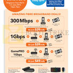 M1 Fibre Broadband 29.00 300Mbps, 39.00 1Gbps, 49.00 GamePRO 1Gbps, Entertainment Bundle, Gaming Bundle