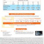 Mobile Plans, Multi-Service Saver, Other Highlights, Lite, Plus, Reg, Plus, Max, Plus, Lucky Spin, 50 Dollar Citi Rebate