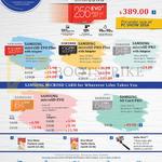 Flash Memory Cards SD MicroSD Evo, Pro Plus, MicroSD EVO, SD Card PRO, Free Gifts