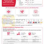 Mobile SIM Only Plans, Instalment Payment Plans, Combo 2, 3