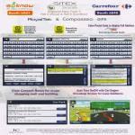 Compasseo GPS Carrefour IKnow Hybrid Digital