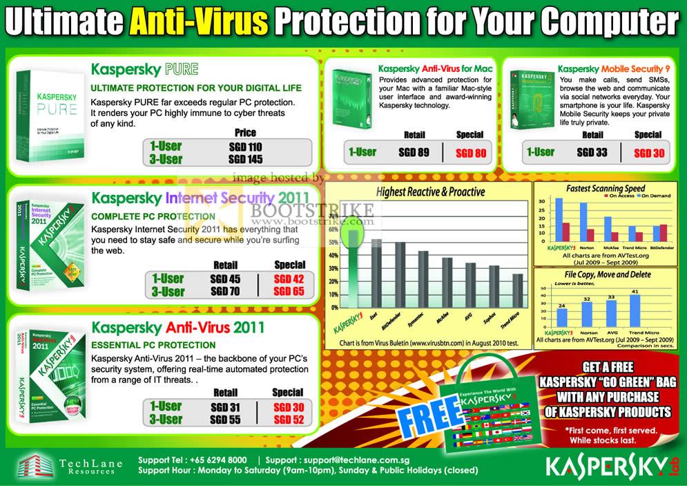 Cheap Kaspersky Internet Security 2011