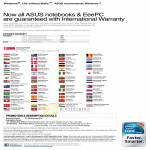 International Global Warranty Contact Numbers