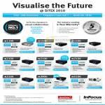 Infocus Projectors IN1100 IN1500 IN2100 IN3100 IN3900 IN5100