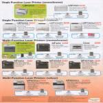 Laser Printers LBP3050 Multi Function MF4350d Colour Print Scan Copy Fax