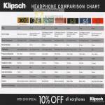 Headphone Comparison Chart X10i One S5i ProMedia S4i S4 S3