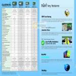 GPS Nuvi 3790 1460 1350 1250 Comparison Features ERP Junction View Rich POI TMC