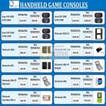 Trade In Handheld Game Consoles PSP Nintendo Sony